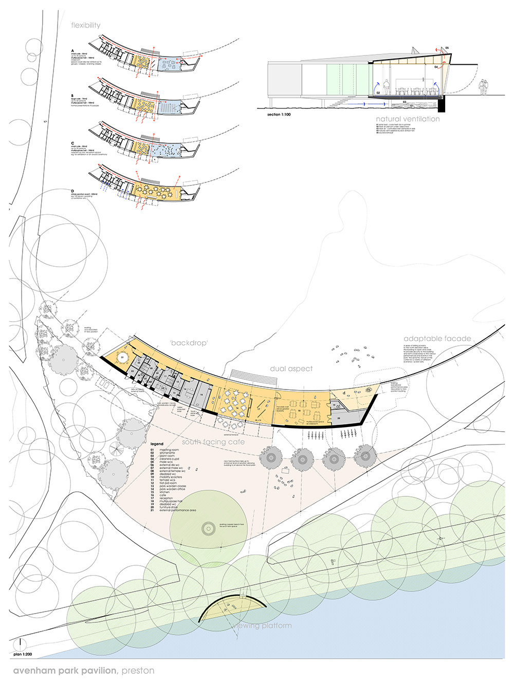 Design Engine Avenham Park Site Plan