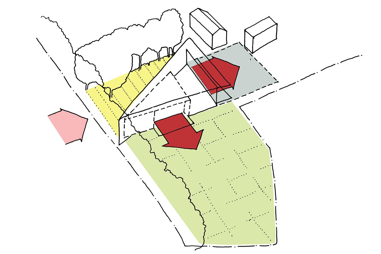 Design Engine Hill Close Gardens