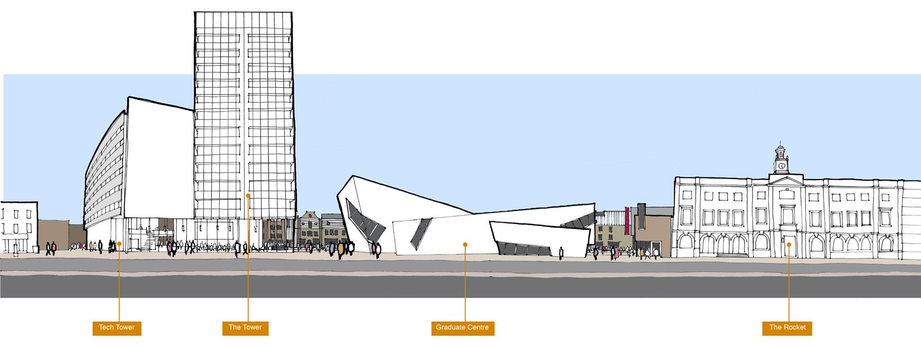 Phenomenal London Metropolitan University Masterplan Holloway Design Download Free Architecture Designs Scobabritishbridgeorg