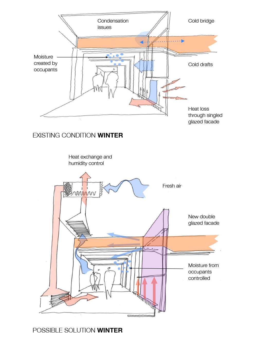 Designengineursbuildingreading8 1000 Design Engine Architects Heat Loss Diagram Urs Building Reading University